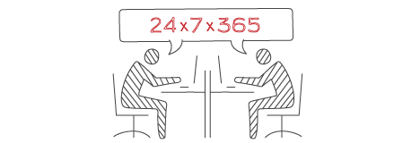 Unparalleled support