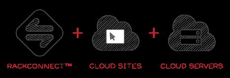 Cloud or dedicated setups